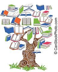 livro, árvore