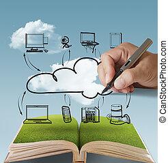 livro, abertos, rede, nuvem