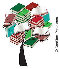 livros, árvore