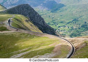 Llanberis, obsada, stacja,  clogwyn, ścieżka,  snowdon