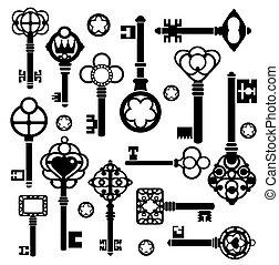 llaves, conjunto