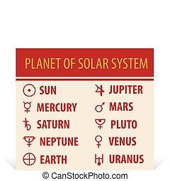 llustration of different astrologic