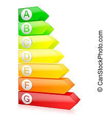 Energy Efficiency - llustration of Energy Efficiency levels.