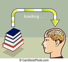 Loading Knowledge from books into the mind