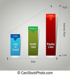 Loan Chart - An image of a loan chart.