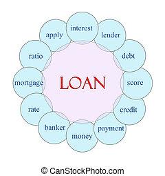 Loan Circular Word Concept