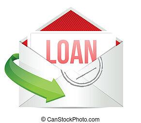 loan mail envelope