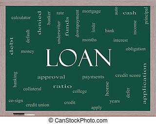 Loan Word Cloud Concept on a Blackboard