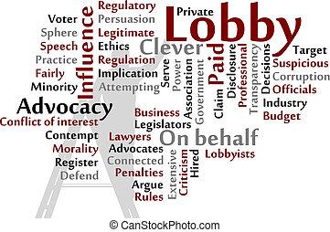 Lobby words cloud illustration