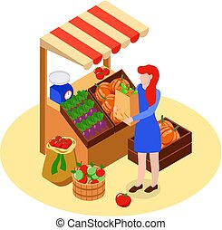 Local Farm Market Composition