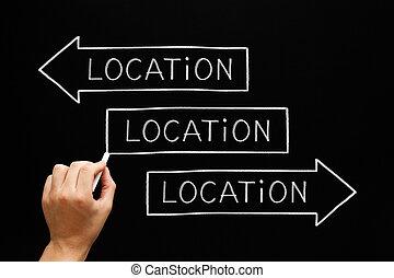 Location Importance Real Estate Arrows Concept