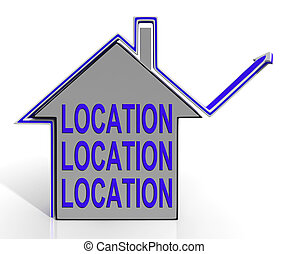 Location Location Location House Means Best Area And Ideal Home