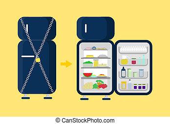 Locked and opened the fridge