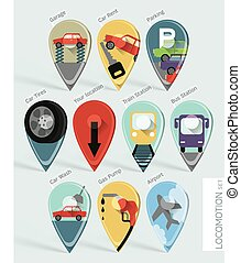 Locomotion symbols