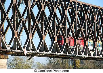 Locomotive on railway bridge