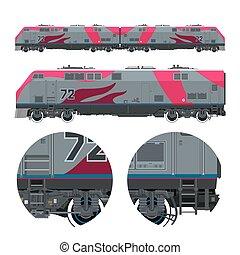 Locomotive ,Rail Transportation