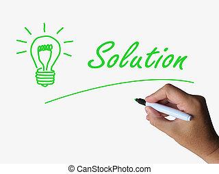 loesung, lightbulb, shows, lösungen, resolutions, und, ergebnisse