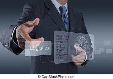 logística, diagrama, concepto, exposiciones, hombre de ...
