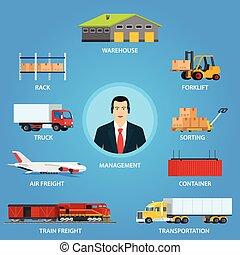 logística, entrega, bens, transportation.
