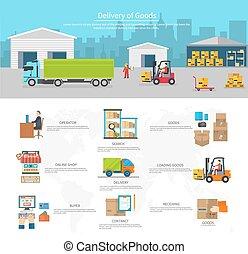 logística, entrega, bens, transporte
