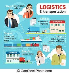 logística, processo, infographic, transporte