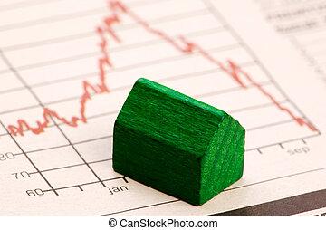 logement, risque, marché