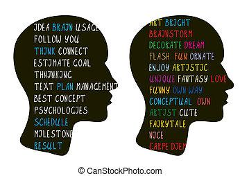 Logic and creative art ideas in brain - psychologies concept