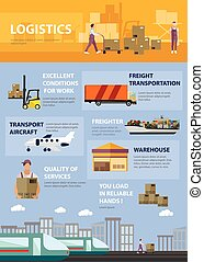 Logistic and transportation concept poster in flat style. Warehouse, delivery, shipping infographic. Vector set of transport services.