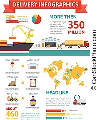 Logistic Infographic Concept