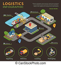 Logistic infographic set