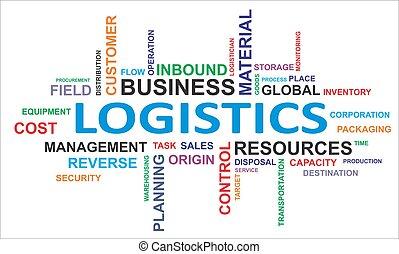logistica, parola, -, nuvola
