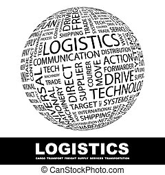 LOGISTICS. Background concept wordcloud illustration. Print...