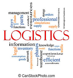 Logistics Concept - Logistics Word Cloud Concept with great...