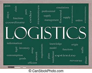 Logistics Concept on a blackboard