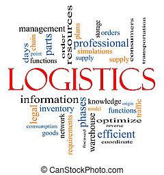 Logistics Concept - Logistics Word Cloud Concept with great...