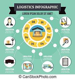 Logistics infographic concept, flat style