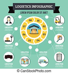 Logistics infographic concept, flat style