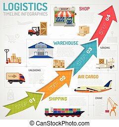 Logistics Infographics in Flat style icons such as Truck,...