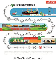 Logistics shipping process infographics vector template