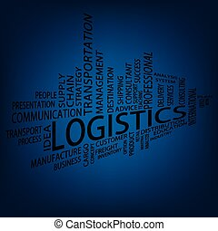 Logistics Tag Cloud