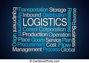 Logistics Word Cloud on Blue Background
