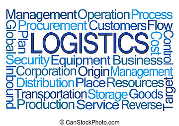 Logistics Word Cloud on White Background