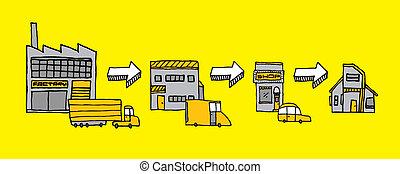 logistiek, steegjes, product, verdeling, /