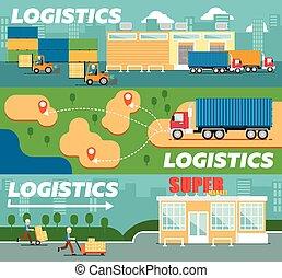 logistique, affiche, distribution, vente au détail