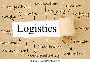 logistique, concept., clã©