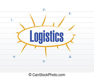 logistique, conception, plan, illustration