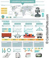 logistique, global, infographics