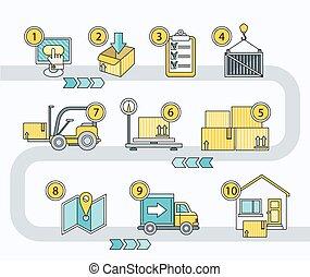 logistique, livraison, paquet, transport