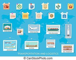 logistique, plat, concept., global, transport
