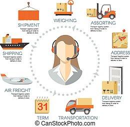 logistique, vecteur, infographics